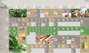 Periodics® Table of Spices by Uwe-Jens Karl